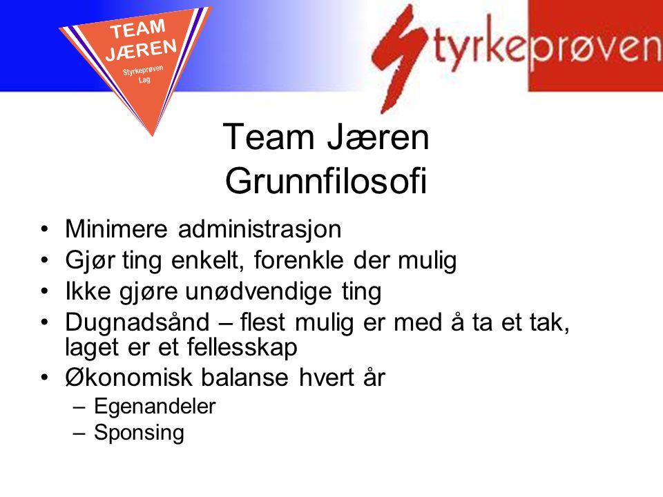 Team Jæren Grunnfilosofi Minimere administrasjon Gjør ting enkelt, forenkle der mulig Ikke gjøre unødvendige ting Dugnadsånd – flest mulig er med å ta