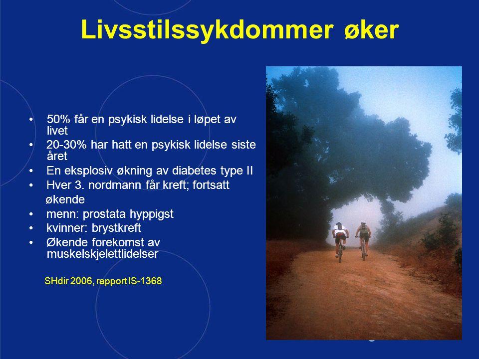 Livsstilssykdommer øker 50% får en psykisk lidelse i løpet av livet 20-30% har hatt en psykisk lidelse siste året En eksplosiv økning av diabetes type II Hver 3.