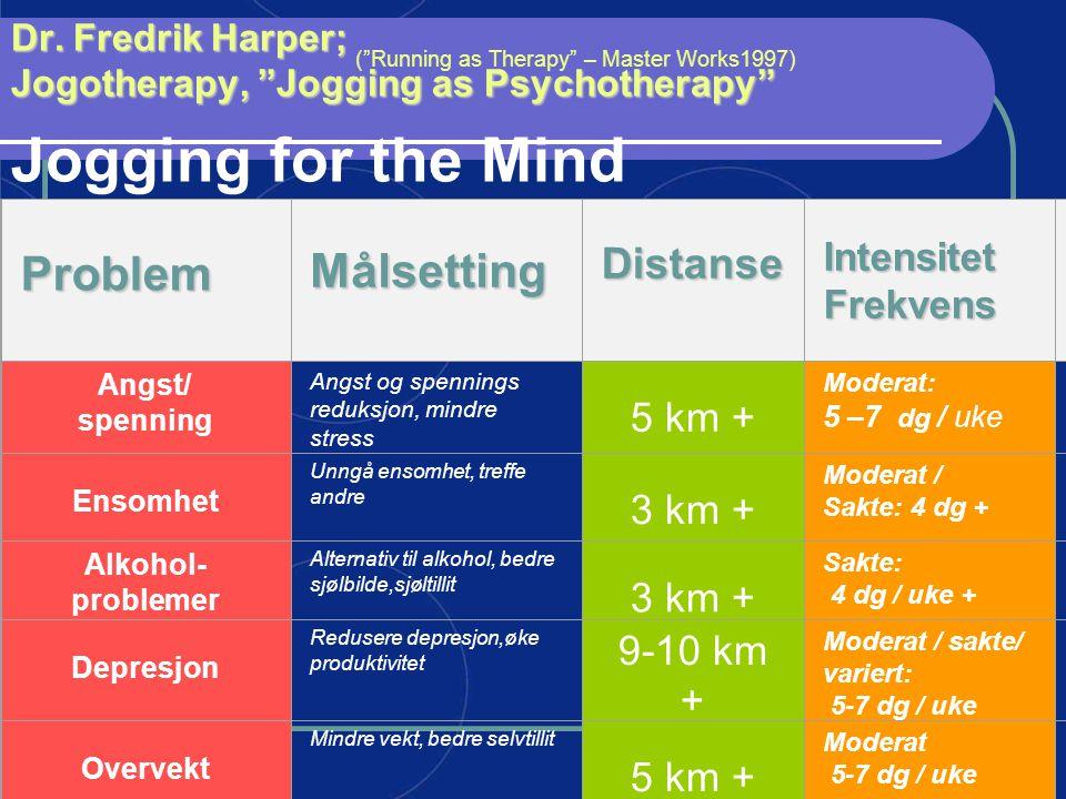 Harald Munkvold HELSE- FØRDE15 Martinsen, 1994 -en oversiktsartikkel, der han tok med 12 studier; Alle disse studier tydet på at fysisk trening er mer effektiv enn annen behandling og ikke signifikant forskjellig fra andre former for behandling av depresjon.
