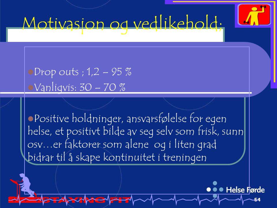 54 Motivasjon og vedlikehold; Drop outs ; 1,2 – 95 % Vanligvis: 30 – 70 % Positive holdninger, ansvarsfølelse for egen helse, et positivt bilde av seg