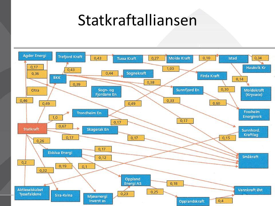 15.07.2014Defo – Distriktenes energiforening, Knut Lockert11 Statkraftalliansen