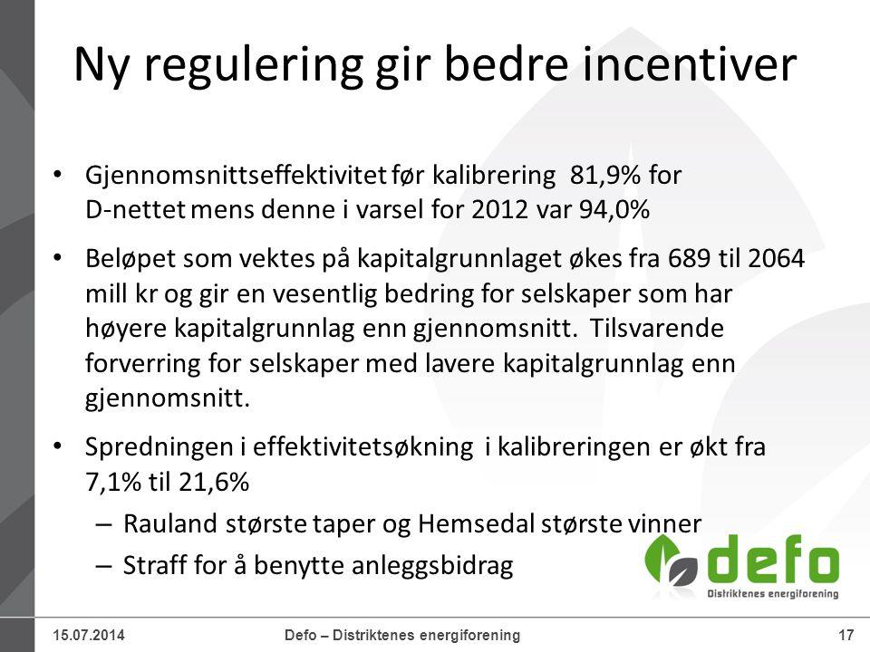 15.07.2014Defo – Distriktenes energiforening17 Ny regulering gir bedre incentiver Gjennomsnittseffektivitet før kalibrering 81,9% for D-nettet mens de