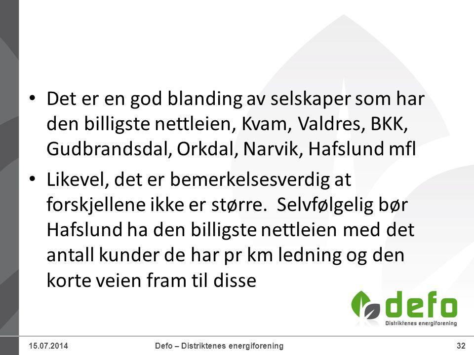 15.07.2014Defo – Distriktenes energiforening32 Det er en god blanding av selskaper som har den billigste nettleien, Kvam, Valdres, BKK, Gudbrandsdal,