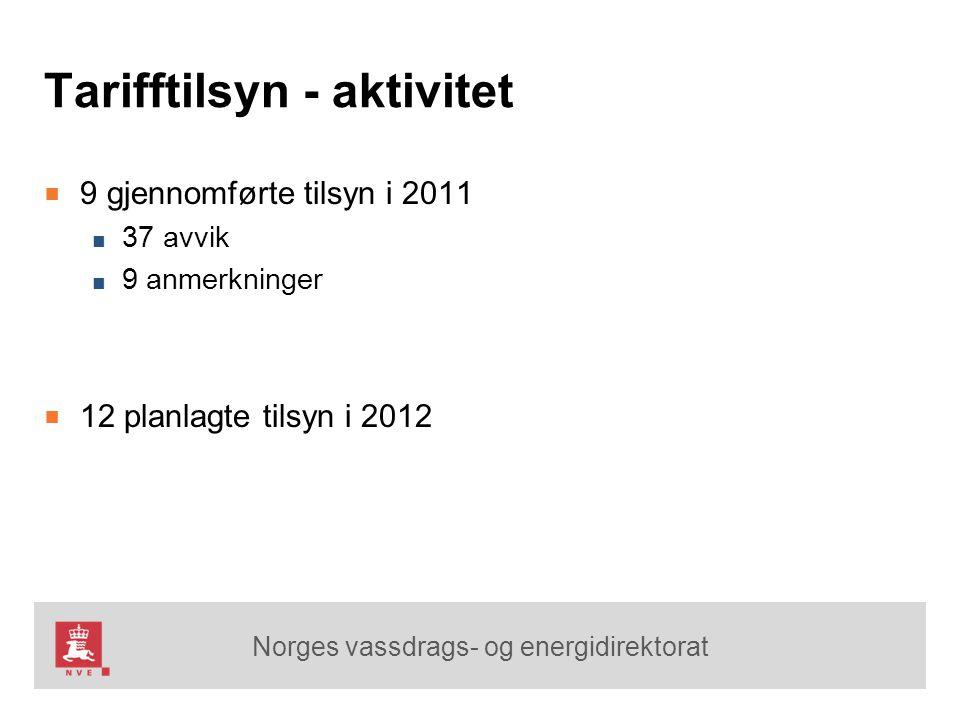 Norges vassdrags- og energidirektorat Tarifftilsyn - aktivitet ■ 9 gjennomførte tilsyn i 2011 ■ 37 avvik ■ 9 anmerkninger ■ 12 planlagte tilsyn i 2012
