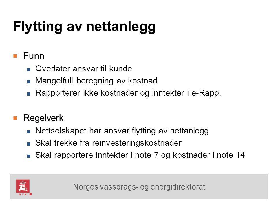 Norges vassdrags- og energidirektorat Flytting av nettanlegg ■ Funn ■ Overlater ansvar til kunde ■ Mangelfull beregning av kostnad ■ Rapporterer ikke
