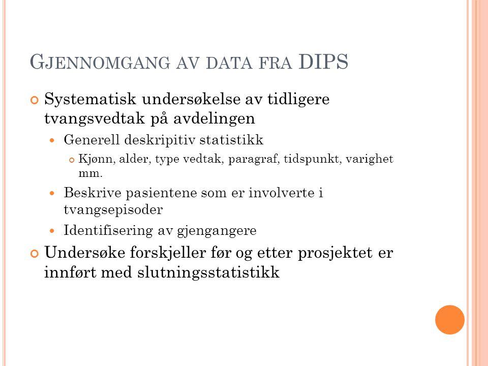G JENNOMGANG AV DATA FRA DIPS Systematisk undersøkelse av tidligere tvangsvedtak på avdelingen Generell deskripitiv statistikk Kjønn, alder, type vedt