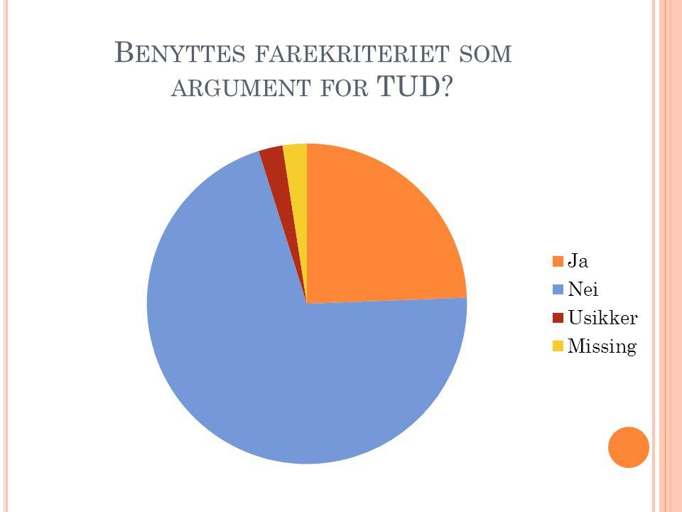 B ENYTTES FAREKRITERIET SOM ARGUMENT FOR TUD?