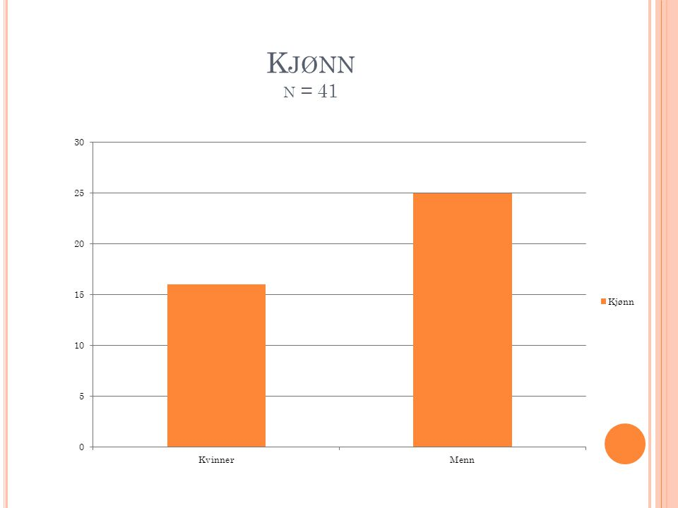 K JØNN N = 41
