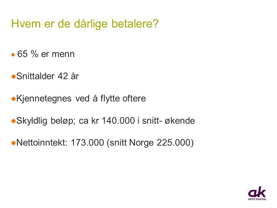 Hvem er de dårlige betalere? ● 65 % er menn ●Snittalder 42 år ●Kjennetegnes ved å flytte oftere ●Skyldlig beløp; ca kr 140.000 i snitt- økende ●Nettoi