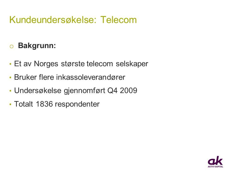Kundeundersøkelse: Telecom o Bakgrunn: Et av Norges største telecom selskaper Bruker flere inkassoleverandører Undersøkelse gjennomført Q4 2009 Totalt