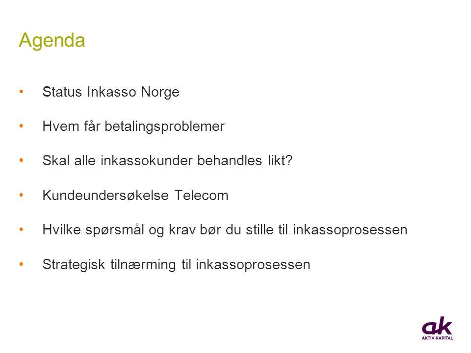 Agenda Status Inkasso Norge Hvem får betalingsproblemer Skal alle inkassokunder behandles likt? Kundeundersøkelse Telecom Hvilke spørsmål og krav bør