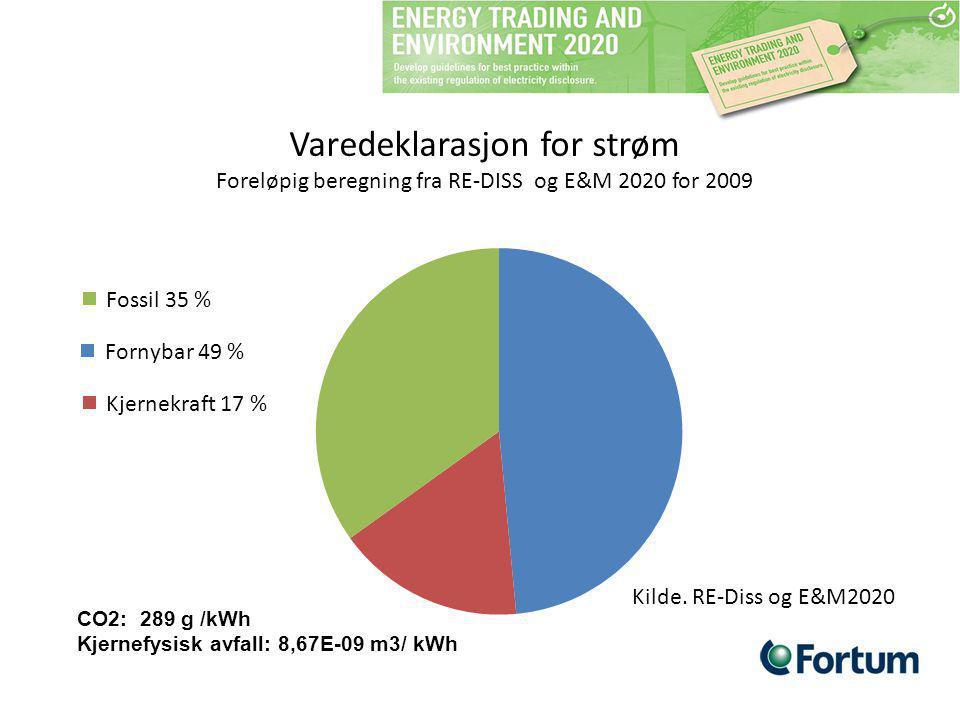 Varedeklarasjon for strøm Foreløpig beregning fra RE-DISS og E&M 2020 for 2009