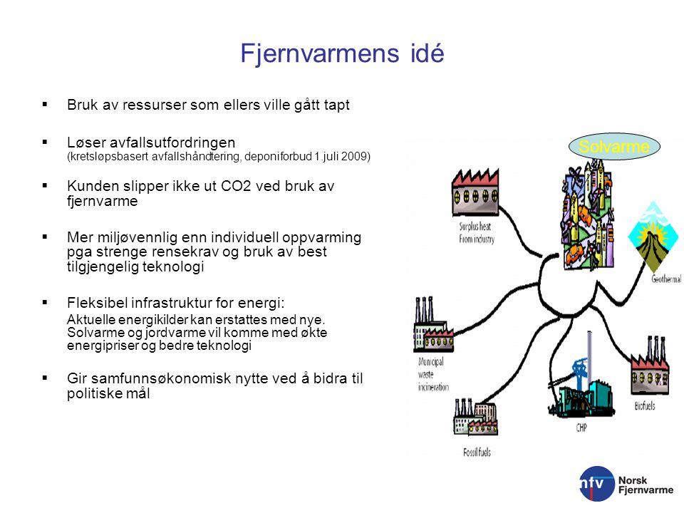 Fjernvarmens idé  Bruk av ressurser som ellers ville gått tapt  Løser avfallsutfordringen (kretsløpsbasert avfallshåndtering, deponiforbud 1.juli 20