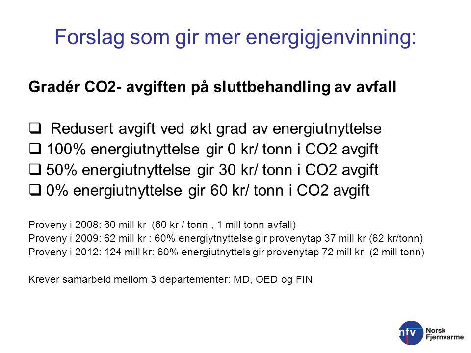 Forslag som gir mer energigjenvinning: Gradér CO2- avgiften på sluttbehandling av avfall  Redusert avgift ved økt grad av energiutnyttelse  100% ene