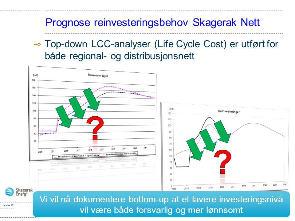 Prognose reinvesteringsbehov Skagerak Nett Top-down LCC-analyser (Life Cycle Cost) er utført for både regional- og distribusjonsnett side 12 Vi vil nå