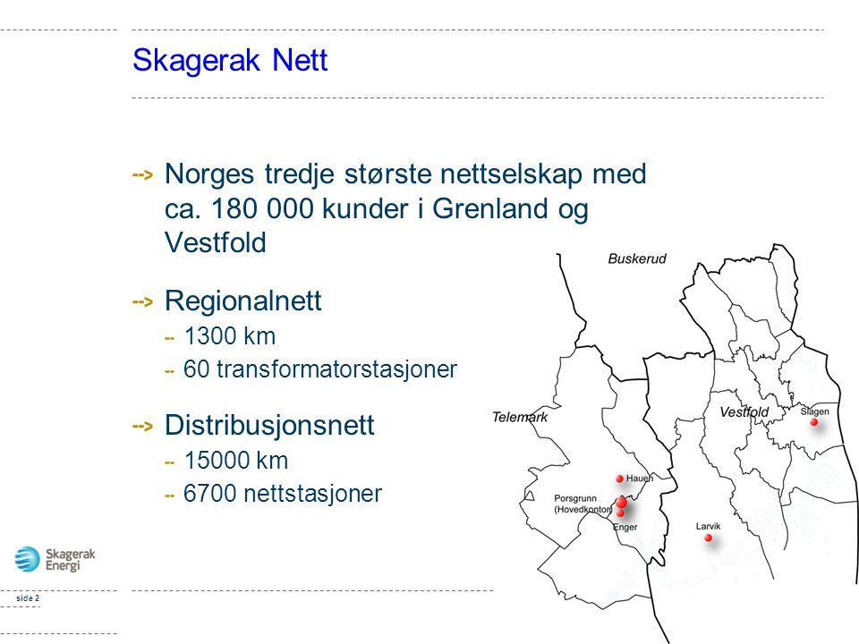 Skagerak Nett Norges tredje største nettselskap med ca. 180 000 kunder i Grenland og Vestfold Regionalnett 1300 km 60 transformatorstasjoner Distribus