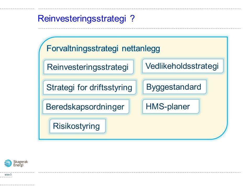 side 3 Reinvesteringsstrategi ? Reinvesteringsstrategi Vedlikeholdsstrategi Byggestandard Strategi for driftsstyring Beredskapsordninger HMS-planer Ri