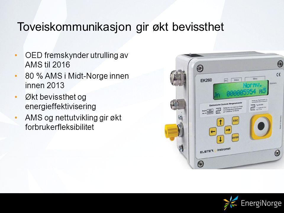 Toveiskommunikasjon gir økt bevissthet OED fremskynder utrulling av AMS til 2016 80 % AMS i Midt-Norge innen innen 2013 Økt bevissthet og energieffektivisering AMS og nettutvikling gir økt forbrukerfleksibilitet
