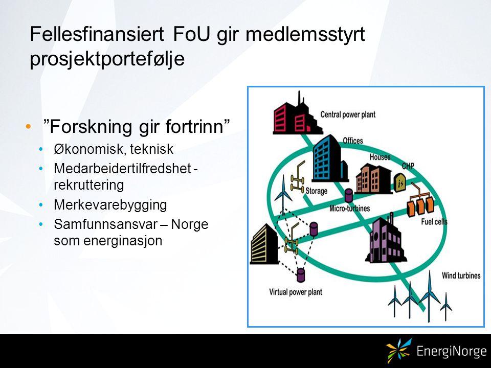 Fellesfinansiert FoU gir medlemsstyrt prosjektportefølje Forskning gir fortrinn Økonomisk, teknisk Medarbeidertilfredshet - rekruttering Merkevarebygging Samfunnsansvar – Norge som energinasjon