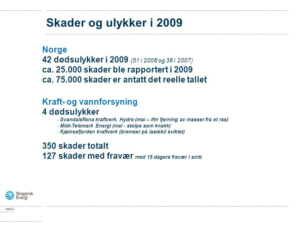 Skader og ulykker i 2009 side 5 Norge 42 dødsulykker i 2009 (51 i 2008 og 38 i 2007) ca.