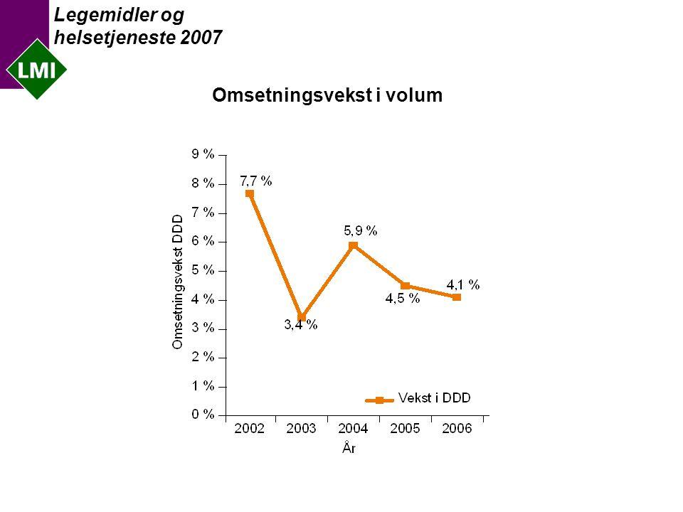 Legemidler og helsetjeneste 2007 Omsetningsfordeling for reseptfrie legemidler (DDD)