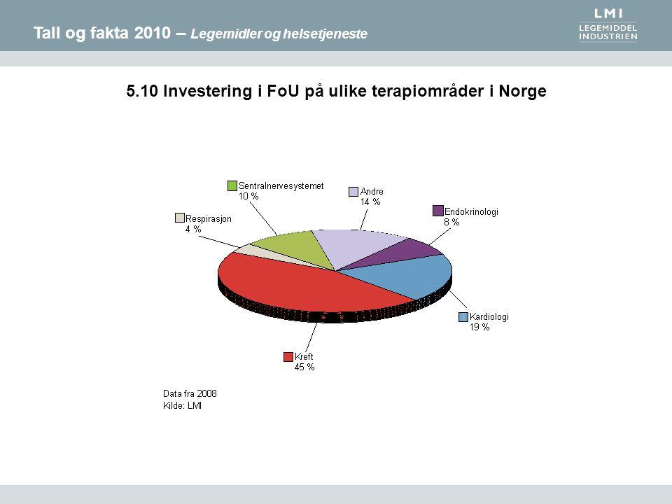 Tall og fakta 2010 – Legemidler og helsetjeneste 5.10 Investering i FoU på ulike terapiområder i Norge