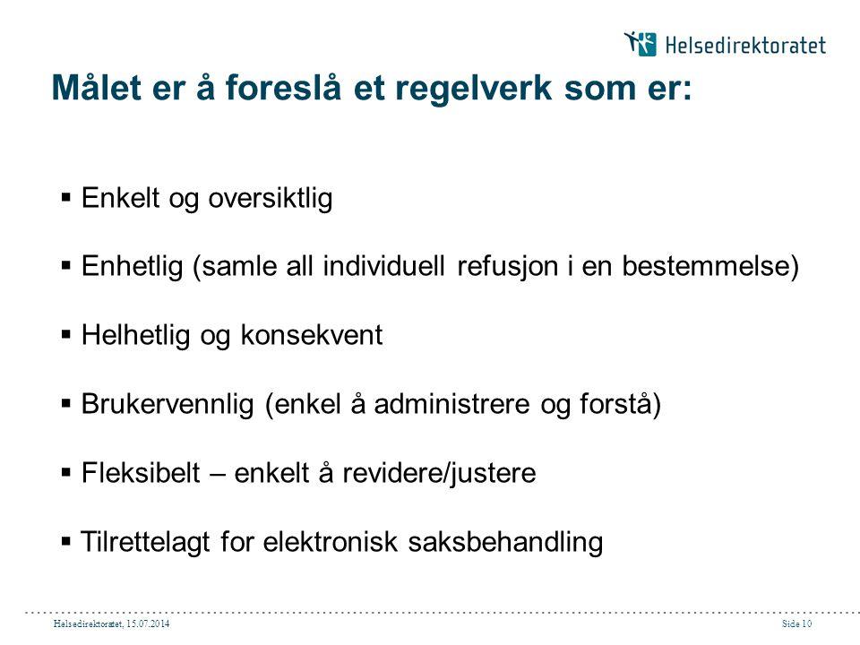 Helsedirektoratet, 15.07.2014Side 10 Målet er å foreslå et regelverk som er:  Enkelt og oversiktlig  Enhetlig (samle all individuell refusjon i en b