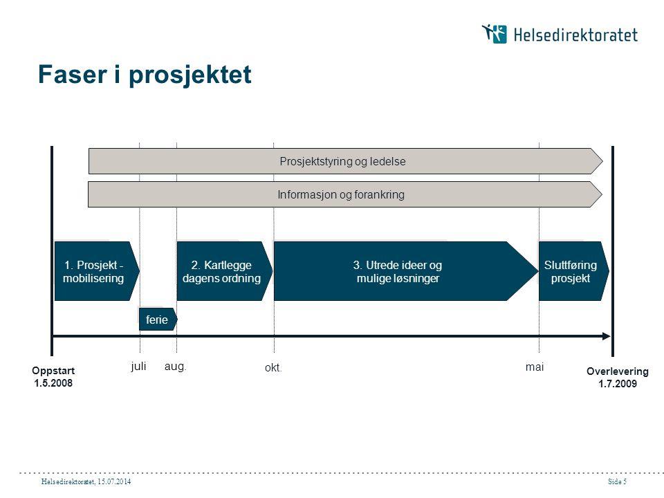 Helsedirektoratet, 15.07.2014Side 5 Faser i prosjektet 1. Prosjekt - mobilisering Oppstart 1.5.2008 2. Kartlegge dagens ordning aug. okt. Overlevering