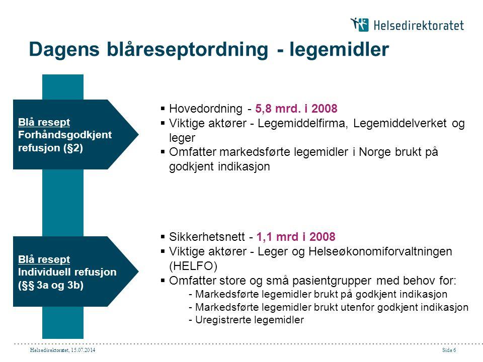 Helsedirektoratet, 15.07.2014Side 6 Dagens blåreseptordning - legemidler Blå resept Individuell refusjon (§§ 3a og 3b) Blå resept Forhåndsgodkjent ref