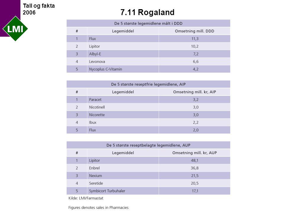 Tall og fakta 2006 7.11 Rogaland