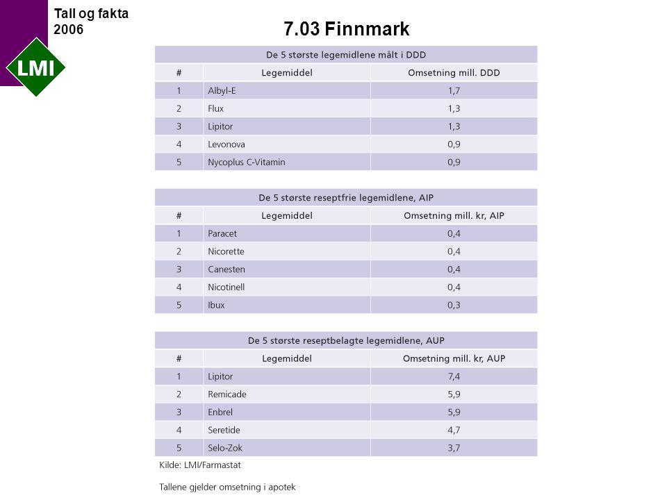 Tall og fakta 2006 7.03 Finnmark