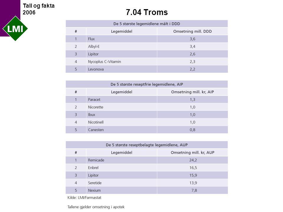 Tall og fakta 2006 7.04 Troms