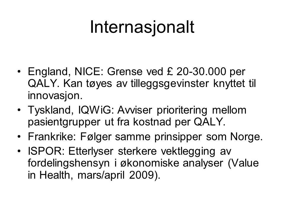 Internasjonalt England, NICE: Grense ved £ 20-30.000 per QALY. Kan tøyes av tilleggsgevinster knyttet til innovasjon. Tyskland, IQWiG: Avviser priorit
