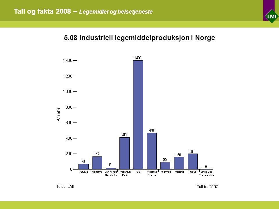 Tall og fakta 2008 – Legemidler og helsetjeneste 5.08 Industriell legemiddelproduksjon i Norge
