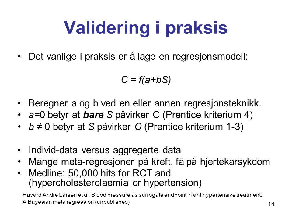 14 Validering i praksis Det vanlige i praksis er å lage en regresjonsmodell: C = f(a+bS) Beregner a og b ved en eller annen regresjonsteknikk.