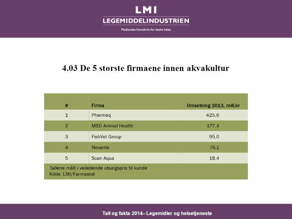 Tall og fakta 2014– Legemidler og helsetjeneste 4.03 De 5 største firmaene innen akvakultur