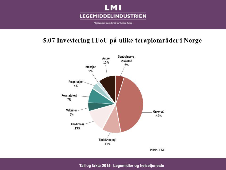 Tall og fakta 2014– Legemidler og helsetjeneste 5.07 Investering i FoU på ulike terapiområder i Norge