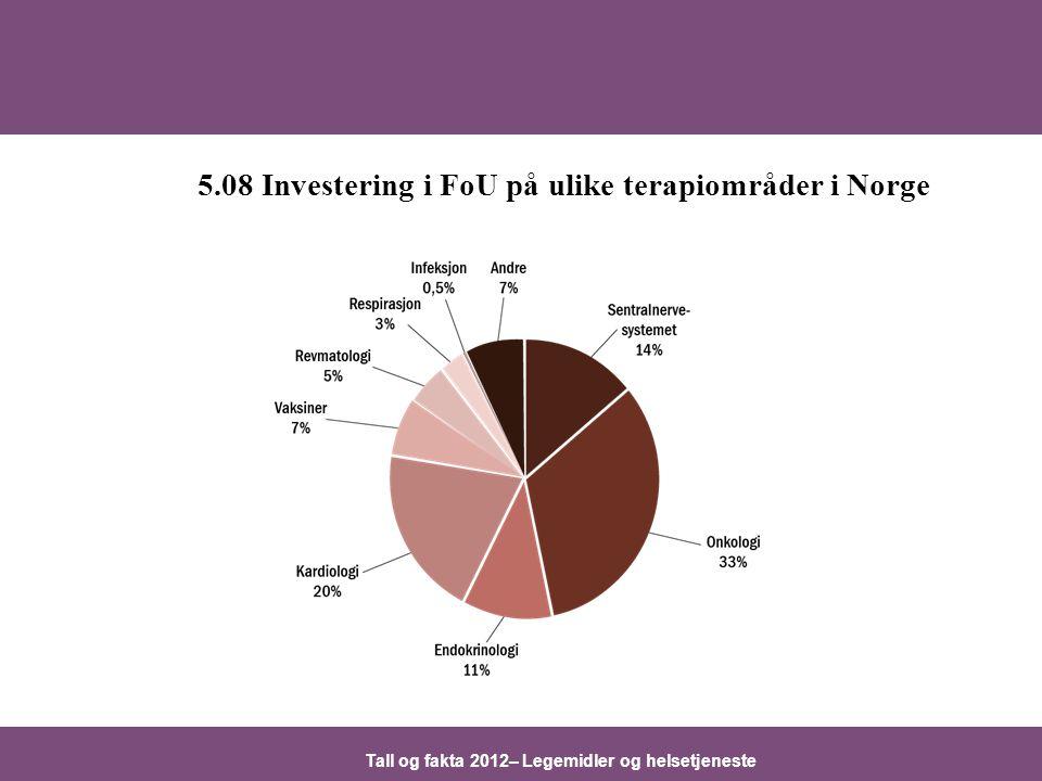 Tall og fakta 2012– Legemidler og helsetjeneste 5.08 Investering i FoU på ulike terapiområder i Norge