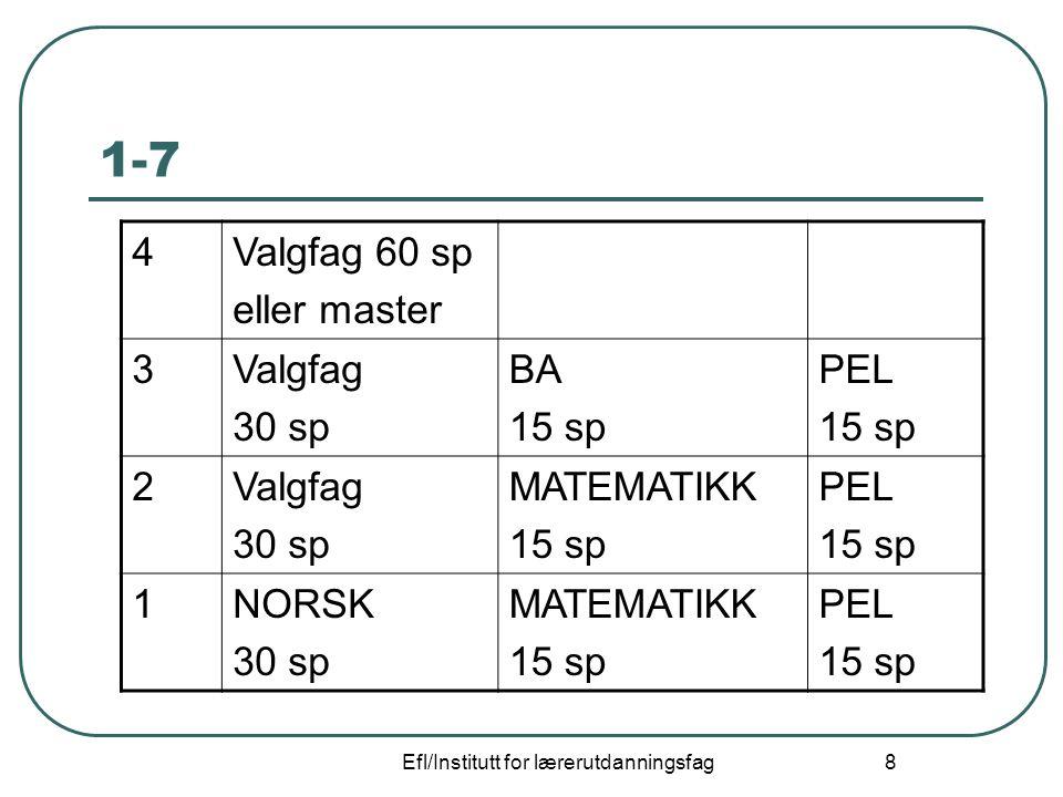 Efl/Institutt for lærerutdanningsfag 8 1-7 4Valgfag 60 sp eller master 3Valgfag 30 sp BA 15 sp PEL 15 sp 2Valgfag 30 sp MATEMATIKK 15 sp PEL 15 sp 1NO