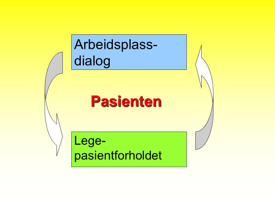 Arbeidsplass- dialog Lege- pasientforholdet Pasienten
