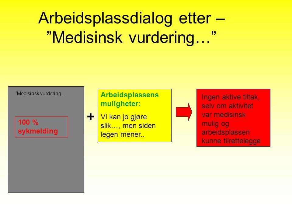 """Arbeidsplassdialog etter – """"Medisinsk vurdering…"""" Arbeidsplassens muligheter: Vi kan jo gjøre slik…, men siden legen mener.. Ingen aktive tiltak, selv"""