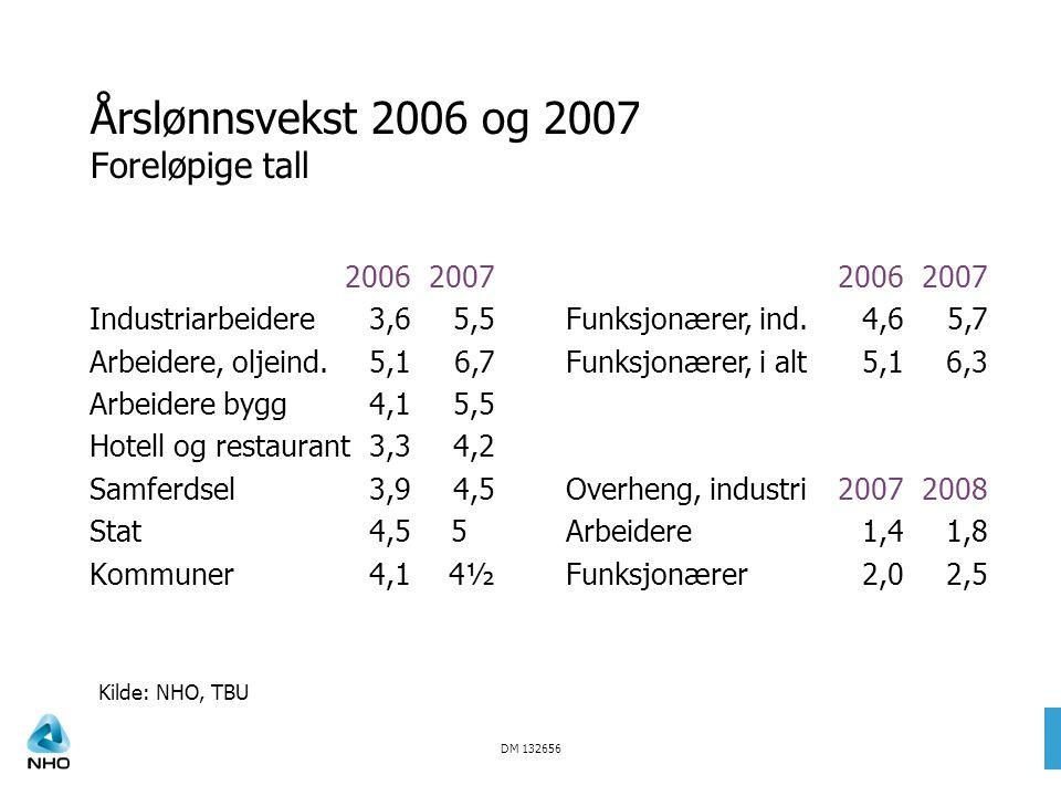 DM 132656 Årslønnsvekst 2006 og 2007 Foreløpige tall Industriarbeidere Arbeidere, oljeind. Arbeidere bygg Hotell og restaurant Samferdsel Stat Kommune