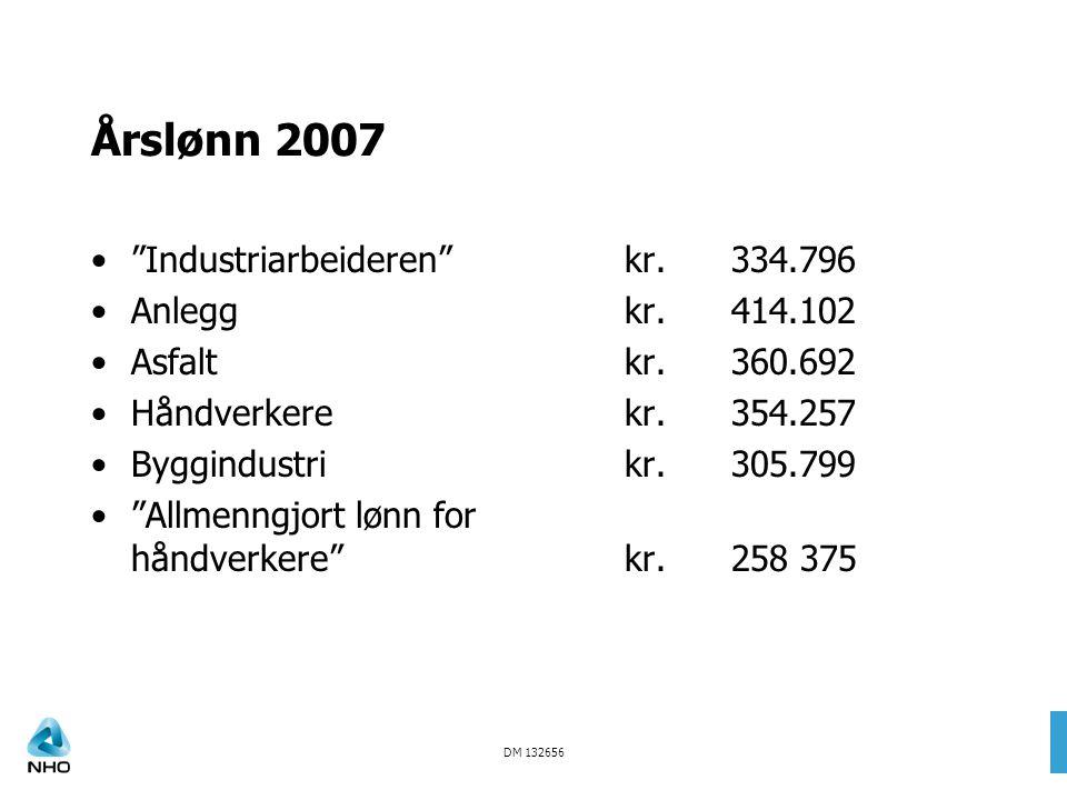 """DM 132656 Årslønn 2007 """"Industriarbeideren""""kr. 334.796 Anleggkr.414.102 Asfaltkr.360.692 Håndverkerekr.354.257 Byggindustrikr.305.799 """"Allmenngjort lø"""