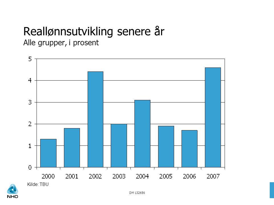 DM 132656 Reallønnsutvikling senere år Alle grupper, i prosent Kilde: TBU