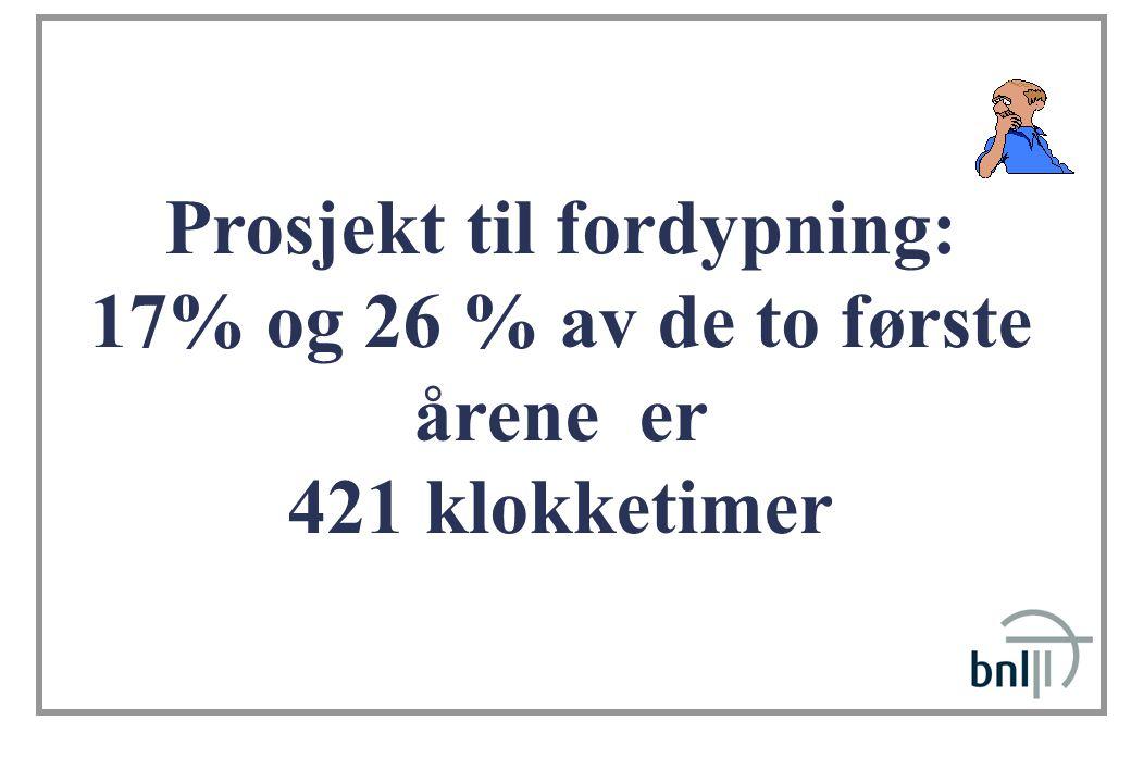 Prosjekt til fordypning: 17% og 26 % av de to første årene er 421 klokketimer