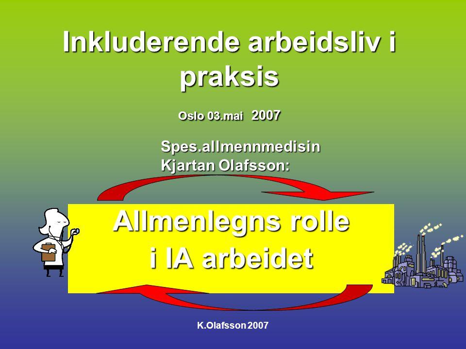 K.Olafsson 2007 Legerollen Pasient- perspektiv Relasjonell forståelse – sett med pasientens øyne Medisinsk- perspektiv Medisinsk forståelse- sett med legens øyne Ønsker vi en mer lik rolleutøvelse?