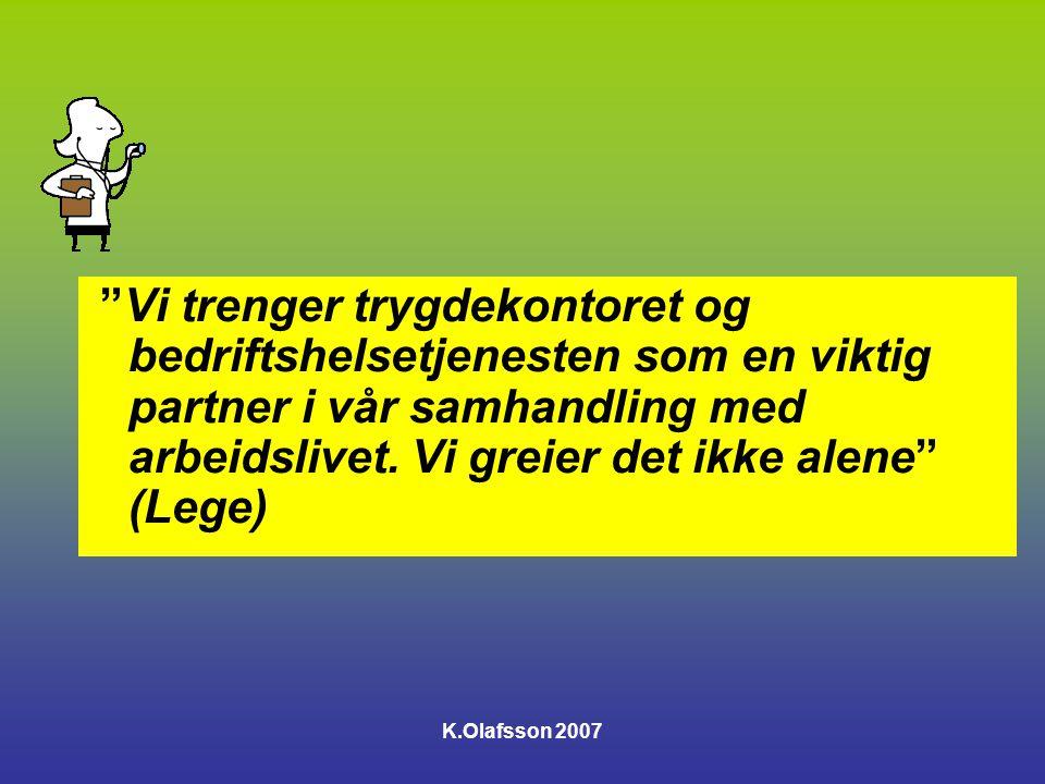 K.Olafsson 2007 Hva er viktigste risikofaktor for ikke å komme tilbake i arbeid hvis man er sykmeldt mer enn 12 uker?
