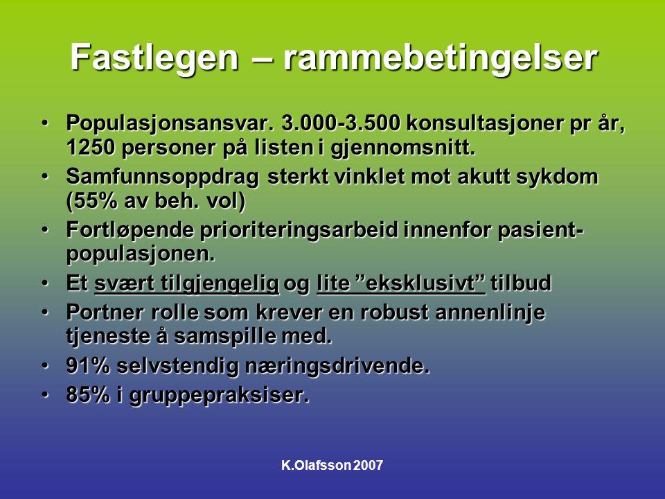 K.Olafsson 2007 Fra diagnose til funksjon! Medisinske inngangskriterier – diagnose og prognose!
