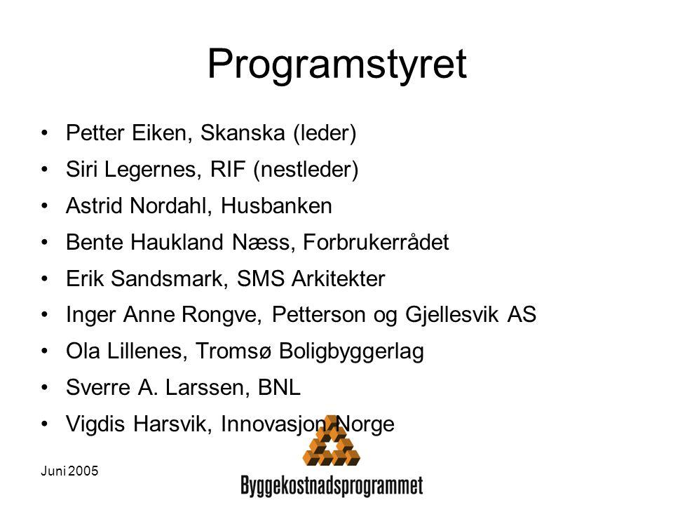 Juni 2005 Programstyret Petter Eiken, Skanska (leder) Siri Legernes, RIF (nestleder) Astrid Nordahl, Husbanken Bente Haukland Næss, Forbrukerrådet Eri