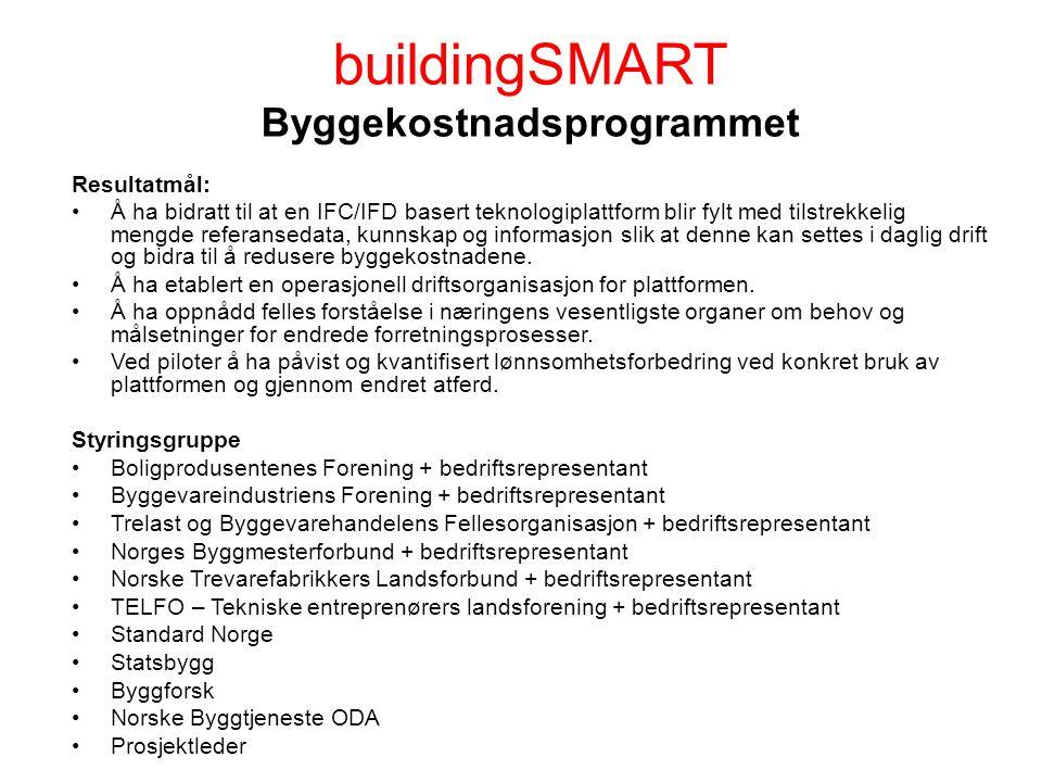 buildingSMART Byggekostnadsprogrammet Resultatmål: Å ha bidratt til at en IFC/IFD basert teknologiplattform blir fylt med tilstrekkelig mengde referansedata, kunnskap og informasjon slik at denne kan settes i daglig drift og bidra til å redusere byggekostnadene.